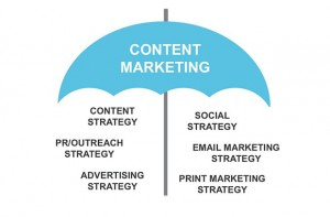 "It's time to get rid of ""silos"" and consider everything within the umbrella of Content Marketing."